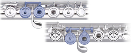 Flauta travesera alineada o desalineada